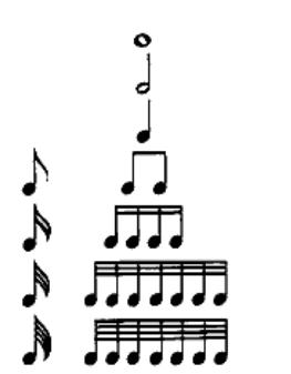 Как обучиться читать ноты
