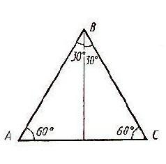 Как возвести положительный треугольник