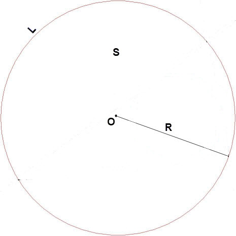 How to know the diameter <strong>circle</strong>