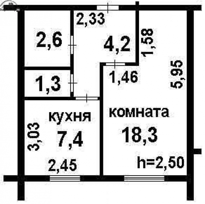 площадь помещения
