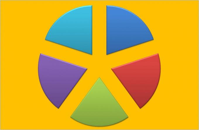 Как разделить круг на 5 частей