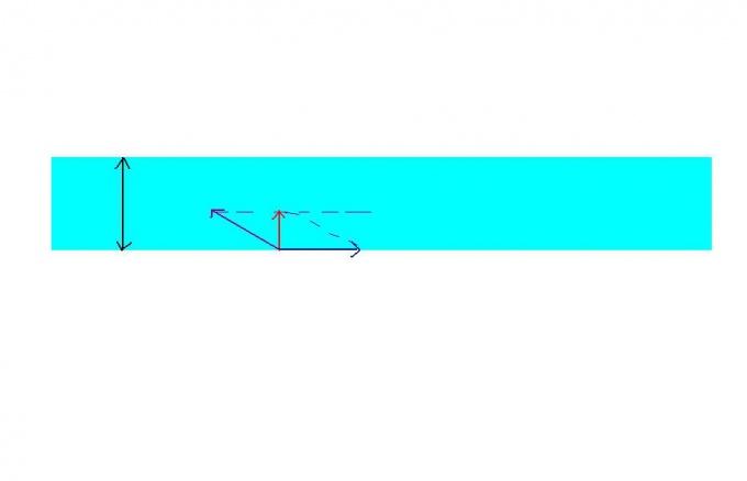 Как решить <em>задачу</em> на <strong>скорость</strong> <b>реки</b>