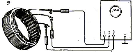 How to check <strong>winding</strong> <b>generator</b>