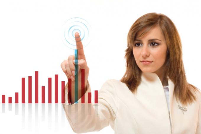 Оцените пожелания потенциальных клиентов