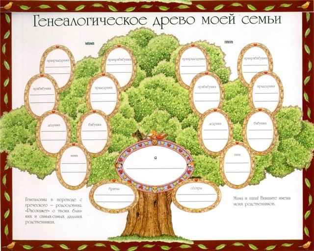 How to make a tree of life