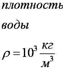 Как перевести <b>килограммы</b> в <strong>миллилитры</strong>