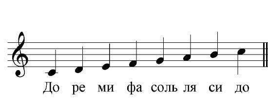 Первая октава