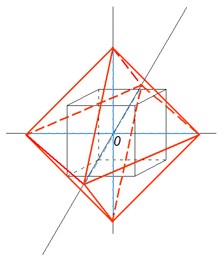 Как сделать правильный многогранник