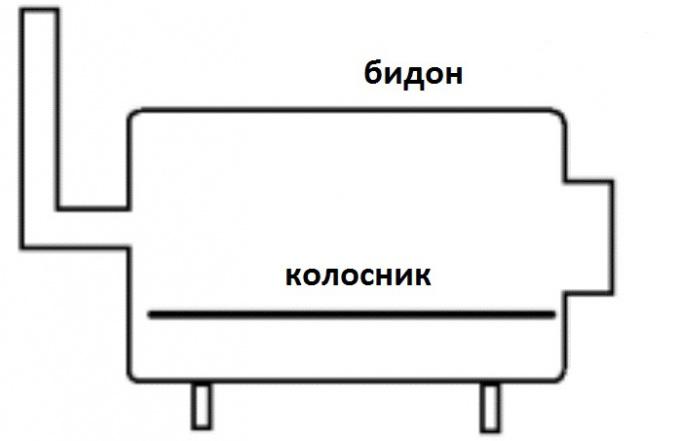Как сделать <strong>печь</strong>-<b>буржуйку</b>