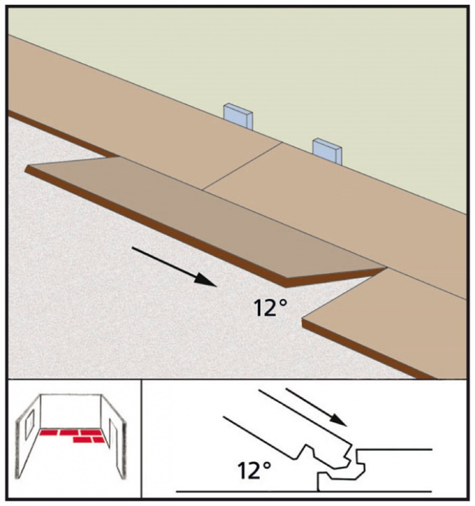 How to assemble laminate