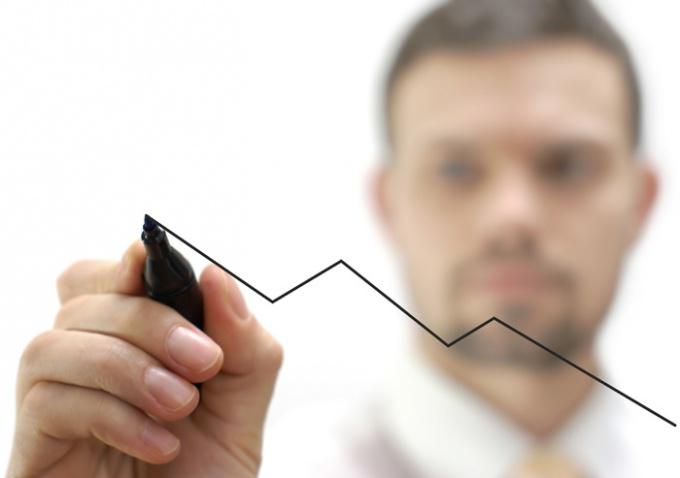 Как рассчитать финансовый результат