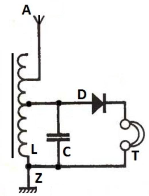 Как сделать примитивный <strong>радиоприемник</strong>