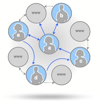 Как сделать интернет сетевым