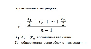 The formula for calculation of the chronological average