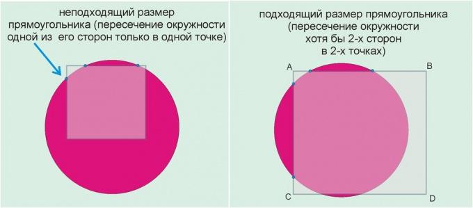 Как вычислить <strong>диаметр</strong> <b>окружности</b>