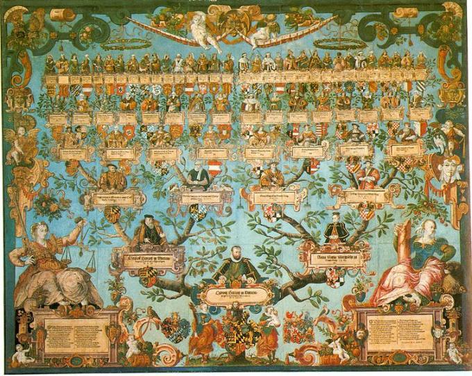 Генеалогическое древо XVI века