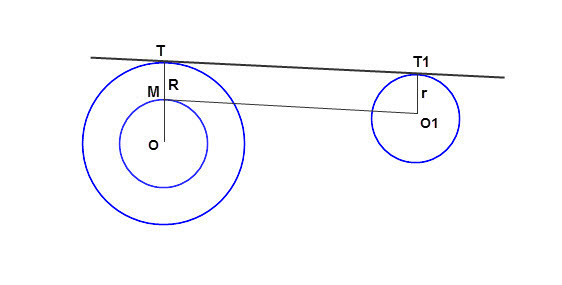 How to spend the tangents to <strong>circle</strong>