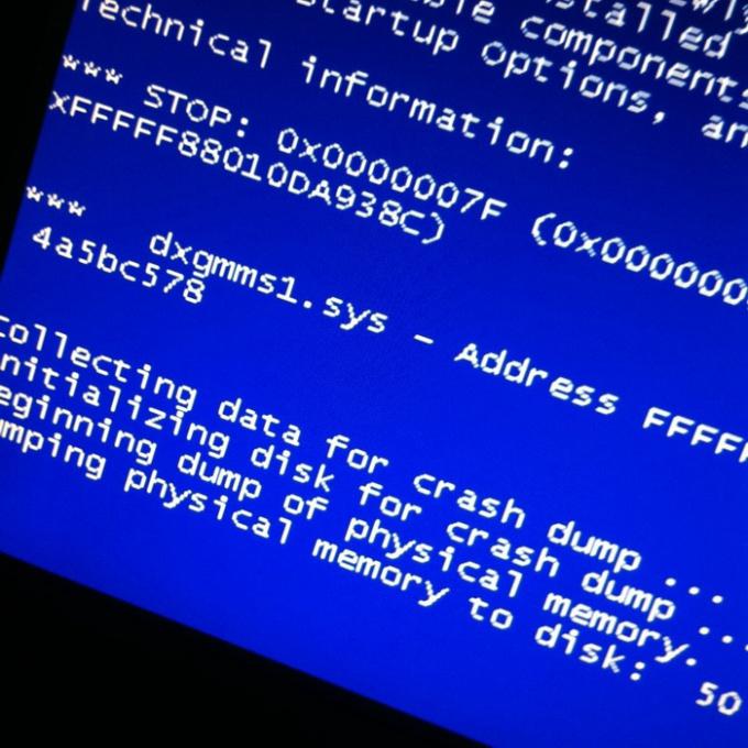 Как сделать архивную копия системных файлов
