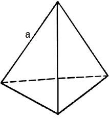 How to find the area of a tetrahedron