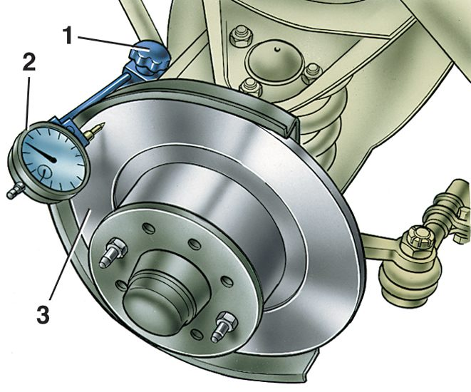 How to check the brake <strong>CDs</strong>