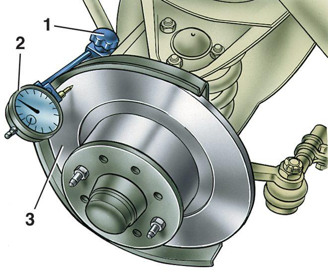 Как проверить тормозные <strong>диски</strong>