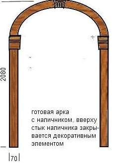 Наличник для арки своими руками