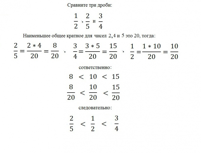 Пример сравнения трех обыкновенных дробей