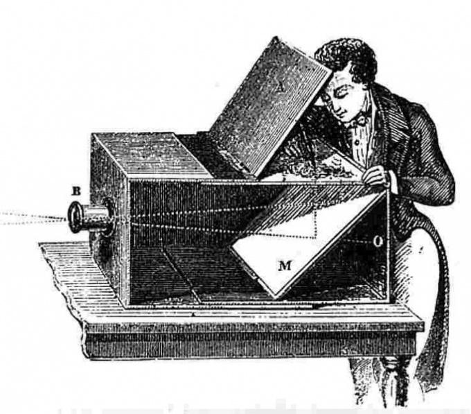 Художник восемнадцатого века делает зарисовку с помощью камеры-обскуры
