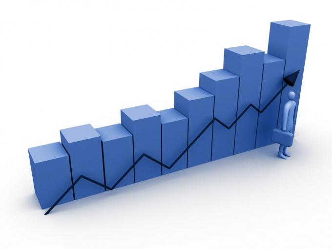 Как максимизировать прибыль