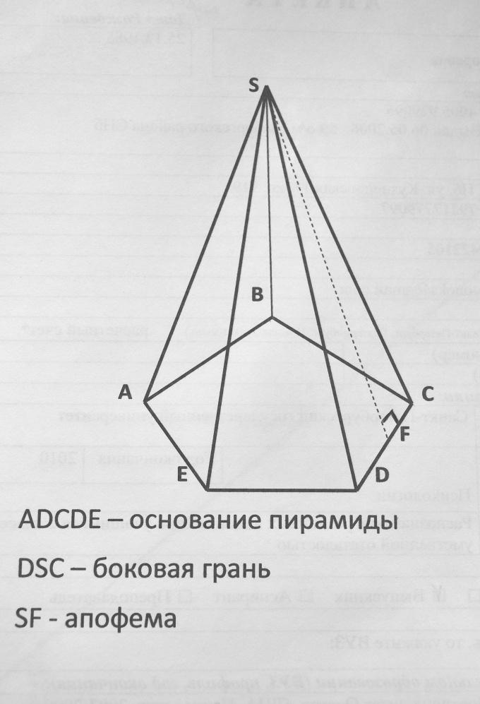 Площадь поверхности пирамиды складывается из площадей основания и боковой поверхности