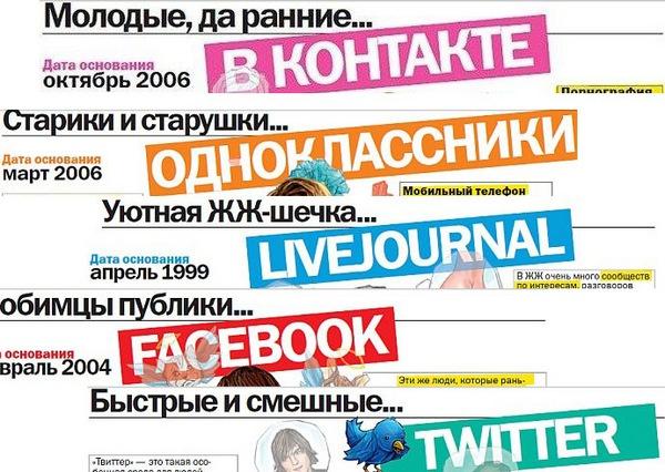 Как сделать сайт социальный 10