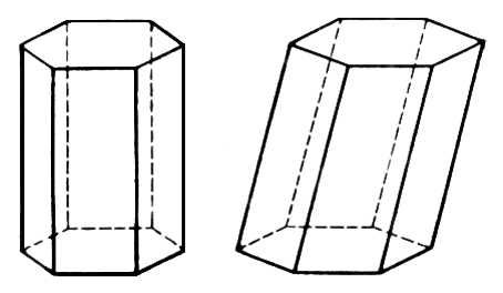 Direct and oblique prism