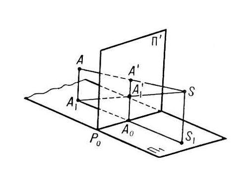 Эпюр начертательной геометрии