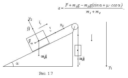 Типичный чертеж для <strong>задачи</strong> по <b>физике</b> на <em>силу</em>