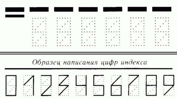 Не забудьте вписать индекс перед отправкой письма