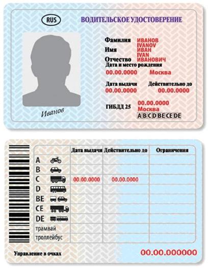 Водительское удостоверение дает право на управление автотранспортным средством.