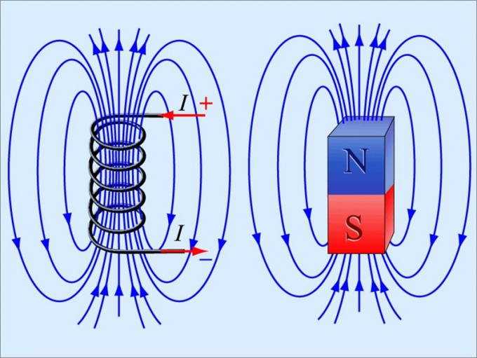 How to determine <strong>magnetic</strong> <b>induction</b>