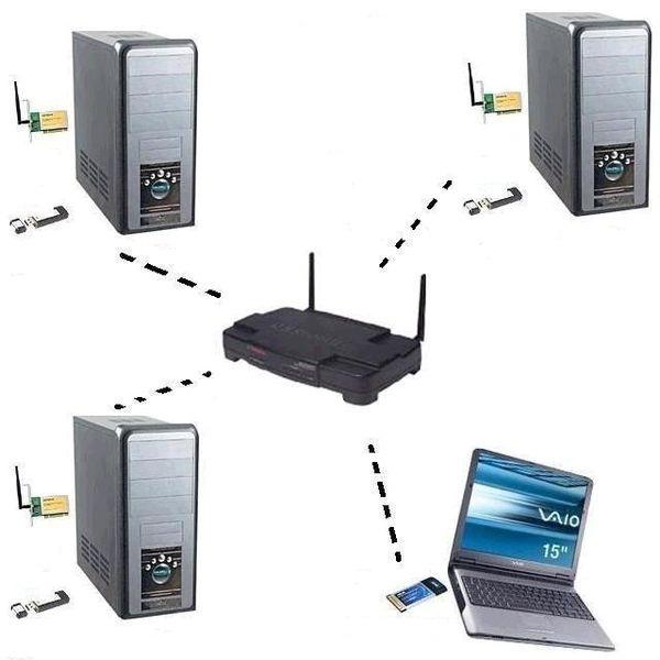 Как настроить маршрутизатор к ноутбуку