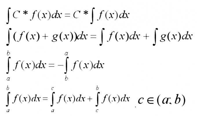 Как решать интегралы