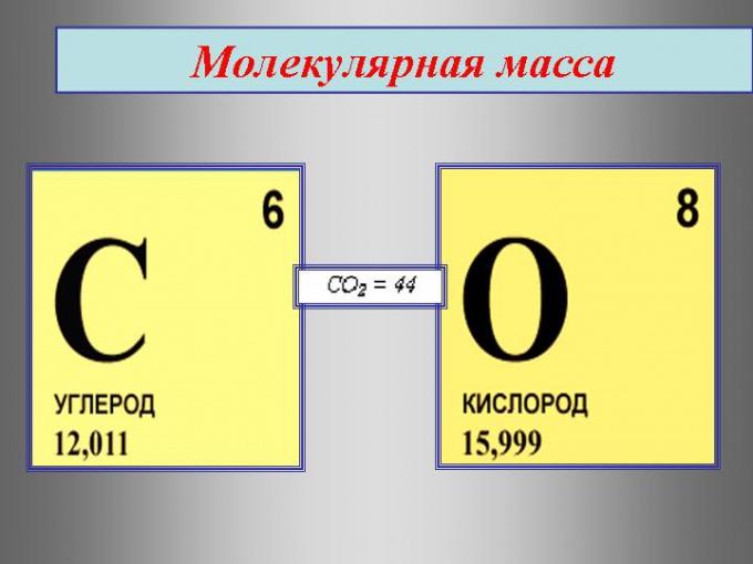 Как определить молекулярную массу