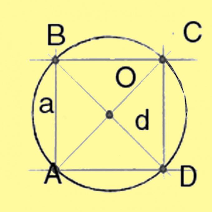 Определите, можно ли описать <strong>окружность</strong> вокруг многоугольника