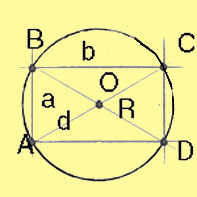 Радиус окружности, описанной вокруг квадрата и прямоугольника, равен половине диагонали