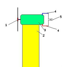 Как сделать ветряную мельницу своими руками фото 727