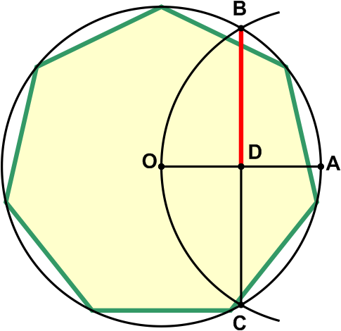 Segment BD is approximately equal to the side of the heptagon