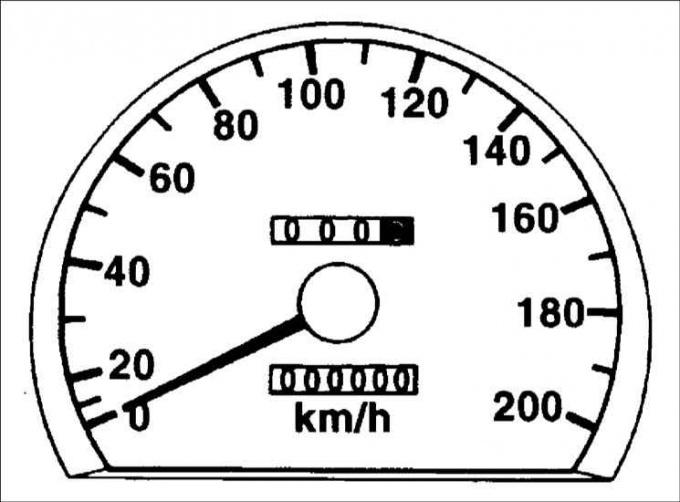 Мгновенная скорость измеряется спидометром