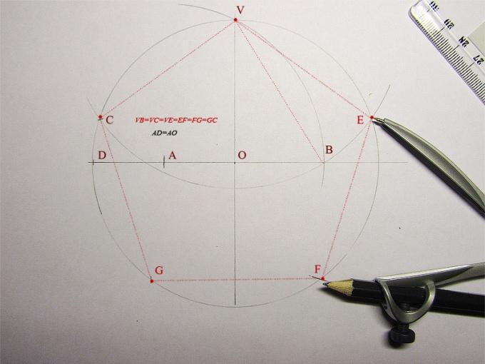 Как возвести пятиугольник с поддержкой циркуля