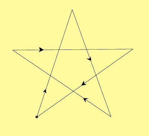 Направление движения карандаша при рисовании 5-конечной звездочки