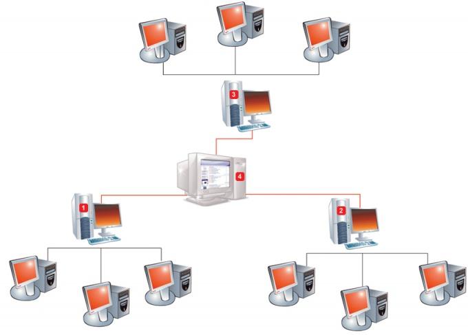 Как объединить два интернета
