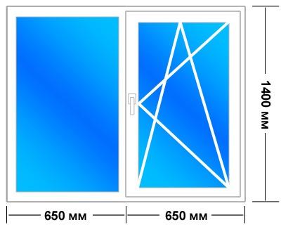 Как узнать размер <b>окна</b>