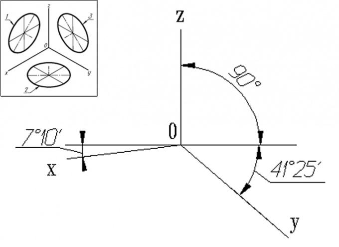 Построение аксонометрической проекции. Рисунок 3